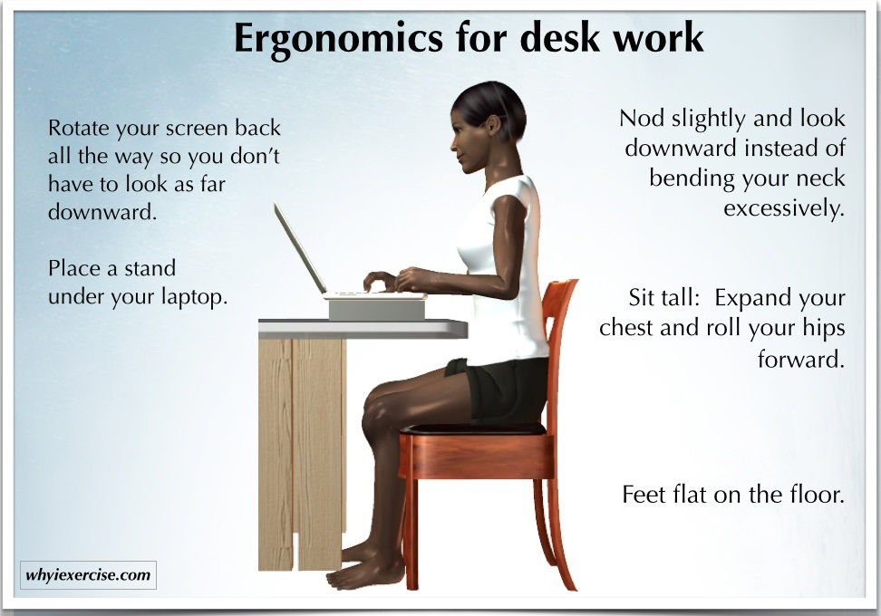 Lower Back Pain From Sitting